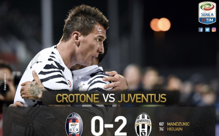 Crotone Juventus Serie A Twitter