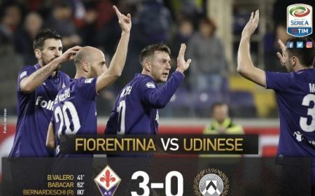 Fiorentina Udinese Serie A Twitter