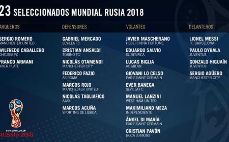 Convocati Argentina 23 Mondiali Russia
